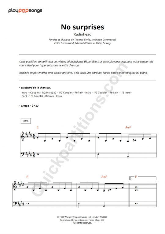No surprises Piano Sheet Music - PlayPopSongs